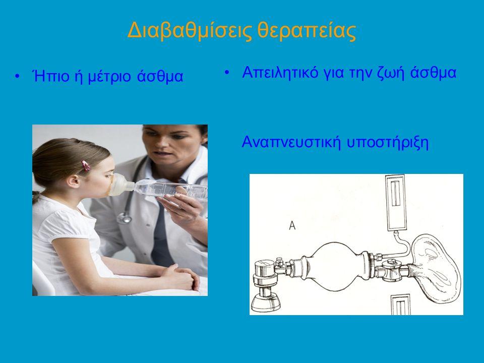 Διαβαθμίσεις θεραπείας Ήπιο ή μέτριο άσθμα Απειλητικό για την ζωή άσθμα Αναπνευστική υποστήριξη