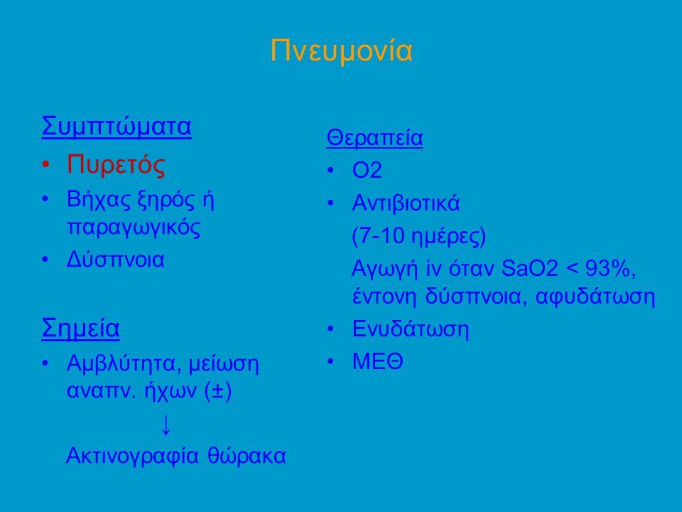 Πνευμονία Συμπτώματα Πυρετός Βήχας ξηρός ή παραγωγικός Δύσπνοια Σημεία Αμβλύτητα, μείωση αναπν.