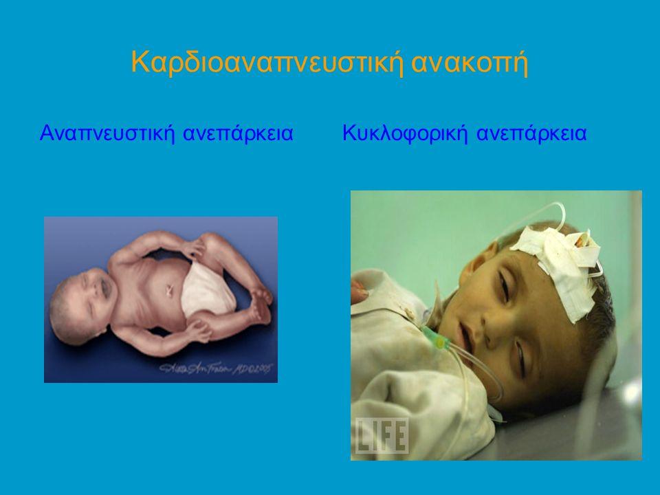 Βρογχιολίτιδα (2) Συμπτώματα Πυρετός (όχι υψηλός) Διαυγής ρινική καταρροή Ξηρός βήχας Δύσπνοια Δυσκολία σίτισης Απνοϊκά επεισόδια