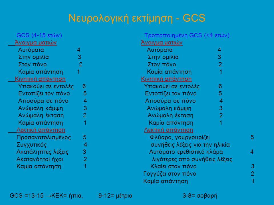 Νευρολογική εκτίμηση - GCS GCS (4-15 ετών) Τροποποιημένη GCS (<4 ετών) Άνοιγμα ματιών Άνοιγμα ματιών Αυτόματα 4 Αυτόματα 4 Στην ομιλία 3 Στην ομιλία 3 Στον πόνο 2 Στον πόνο 2 Καμία απάντηση 1 Καμία απάντηση 1 Κινητική απάντηση Κινητική απάντηση Υπακούει σε εντολές 6 Υπακούει σε εντολές 6 Εντοπίζει τον πόνο 5 Εντοπίζει τον πόνο 5 Αποσύρει σε πόνο 4 Αποσύρει σε πόνο 4 Ανώμαλη κάμψη 3 Ανώμαλη κάμψη 3 Ανώμαλη έκταση 2 Ανώμαλη έκταση 2 Καμία απάντηση 1 Καμία απάντηση 1 Λεκτική απάντηση Λεκτική απάντηση Προσανατολισμένος 5 Φλύαρο, γουργουρίζει 5 Συγχυτικός 4 συνήθεις λέξεις για την ηλικία Ακατάληπτες λέξεις 3 Αυτόματο ερεθιστικό κλάμα 4 Ακατανόητοι ήχοι 2 λιγότερες από συνήθεις λέξεις Καμία απάντηση 1 Κλαίει στον πόνο 3 Γογγύζει στον πόνο 2 Καμία απάντηση 1 GCS =13-15 →ΚΕΚ= ήπια, 9-12= μέτρια 3-8= σοβαρή