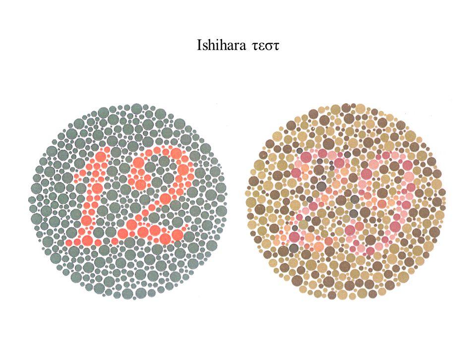 Ishihara τεστ