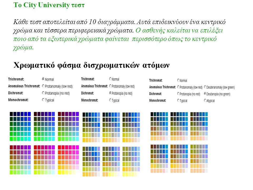 Το City University τεστ Κάθε τεστ αποτελείται από 10 διαγράμματα.