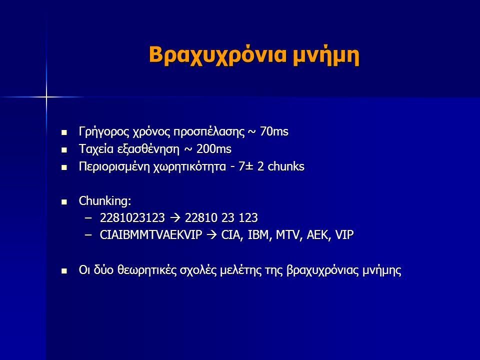 Βραχυχρόνια μνήμη Γρήγορος χρόνος προσπέλασης ~ 70ms Γρήγορος χρόνος προσπέλασης ~ 70ms Ταχεία εξασθένηση ~ 200ms Ταχεία εξασθένηση ~ 200ms Περιορισμένη χωρητικότητα - 7± 2 chunks Περιορισμένη χωρητικότητα - 7± 2 chunks Chunking: Chunking: –2281023123  22810 23 123 –CIAIBMMTVAEKVIP  CIA, IBM, MTV, AEK, VIP Οι δύο θεωρητικές σχολές μελέτης της βραχυχρόνιας μνήμης Οι δύο θεωρητικές σχολές μελέτης της βραχυχρόνιας μνήμης