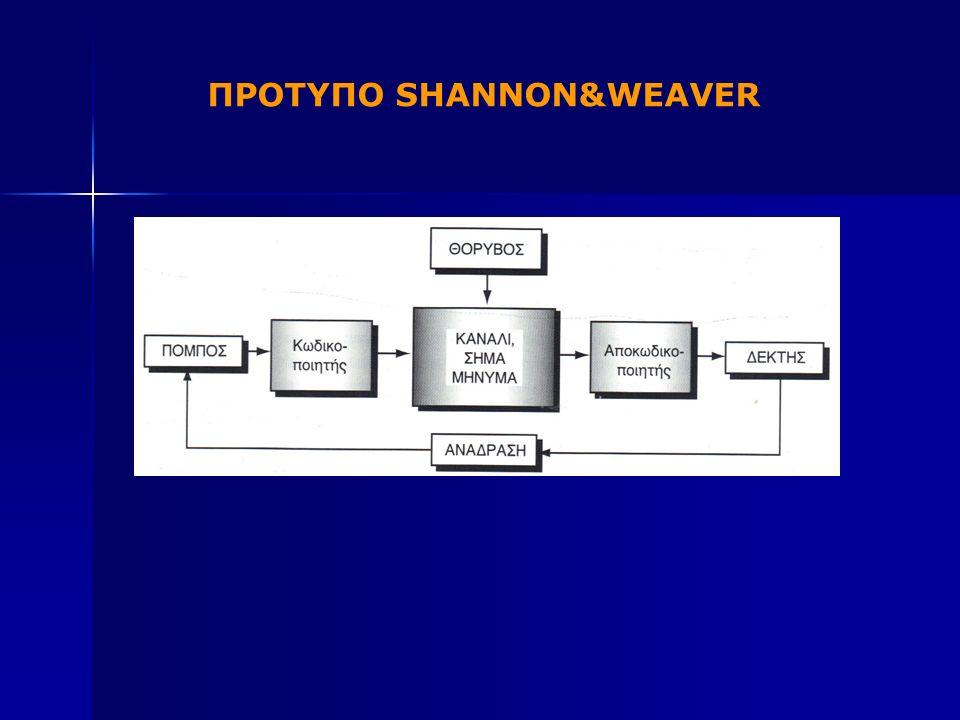 ΠΡΟΤΥΠΟ SHANNON&WEAVER