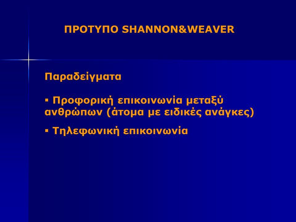ΠΡΟΤΥΠΟ SHANNON&WEAVER Παραδείγματα  Προφορική επικοινωνία μεταξύ ανθρώπων (άτομα με ειδικές ανάγκες)  Τηλεφωνική επικοινωνία