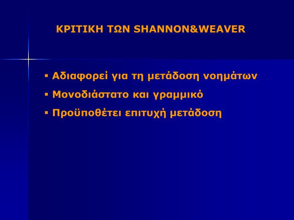 ΚΡΙΤΙΚΗ ΤΩΝ SHANNON&WEAVER  Αδιαφορεί για τη μετάδοση νοημάτων  Μονοδιάστατο και γραμμικό  Προϋποθέτει επιτυχή μετάδοση