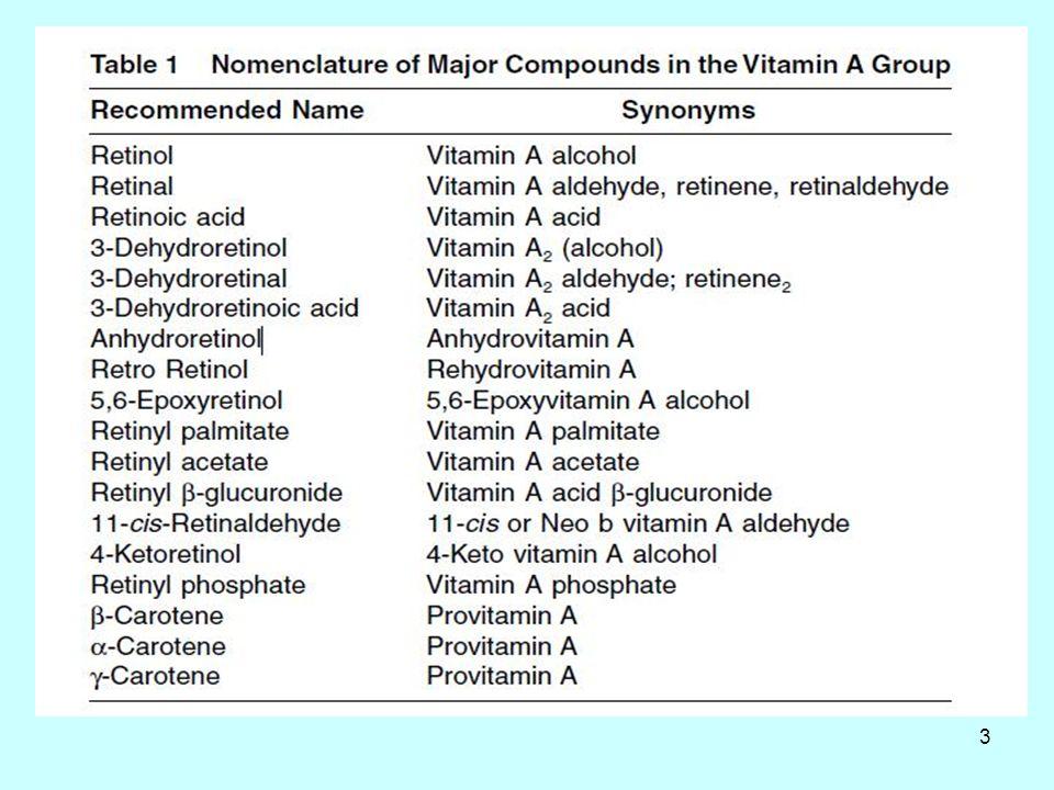 13 Μεταφορά και αποθήκευση της βιταμίνης Α Το συκώτι αποθηκεύει το 90% της βιταμίνης Α στον οργανισμό.