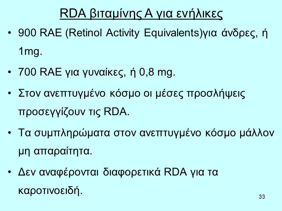 32 Βιταμίνη Α στα τρόφιμα Πρόδρομη ή σχηματισμένη Συκώτι, ιχθυέλαια, εμπλουτισμένα γαλακτοκομικά, αυγά, άλλα εμπλουτισμένα τρόφιμα Συμβάλλει ~ 70% της πρόσληψης βιταμίνης Α για τους Αμερικανούς Προβιταμίνη Α καροτινοειδών Σκούρα φυλλώδη πράσινα, κίτρινα-πορτοκαλί λαχανικά / φρούτα