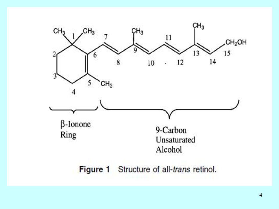 54 Τοξικότητα της Βιταμίνης Α Τερατογονίες (μπορεί να προκύψει ακόμα και με μόνο 3 x RDA πρόδρομης ή κανονικής βιταμίνης Α)Α) –Τείνει να προκαλέσει προβλήματα ανάπτυξης και σχηματισμού του βρέφους –Σποραδικές αποβολές –Προβλήματα στους τοκετούς
