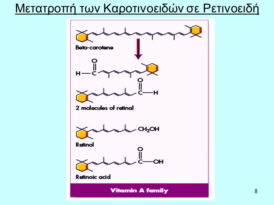 18 RAR = Retinoic acid receptor PPAR = Peroxisome proliferator-activated receptor