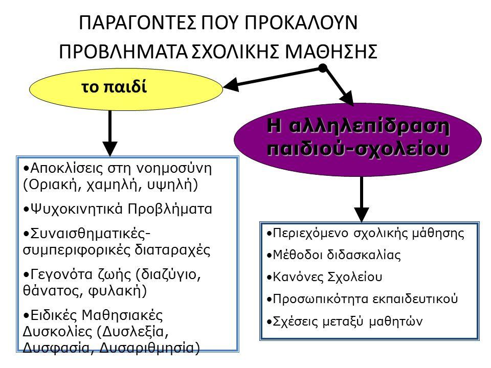 1.Α) ΕΜΦΑΝΉ ΚΑΙ ΓΝΩΣΤΆ ΑΊΤΙΑ Β) ΜΗ ΣΑΦΗ ΑΙΤΙΑ 2. Bradley εξωγενή ενδογενή και μεικτά 3.