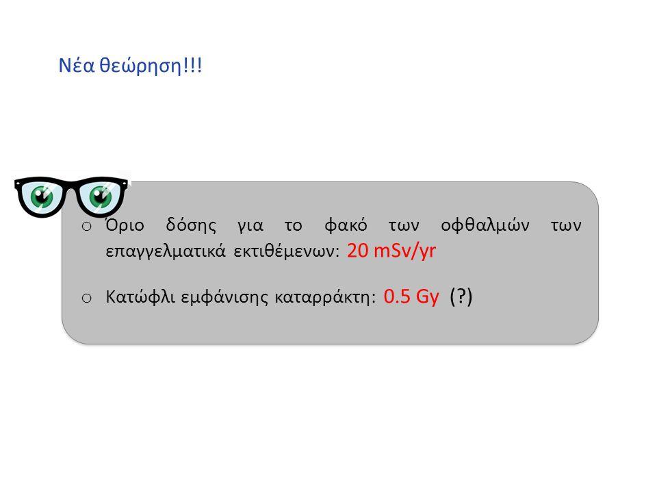 Νέα θεώρηση!!! o Όριο δόσης για το φακό των οφθαλμών των επαγγελματικά εκτιθέμενων: 20 mSv/yr o Κατώφλι εμφάνισης καταρράκτη: 0.5 Gy (?)