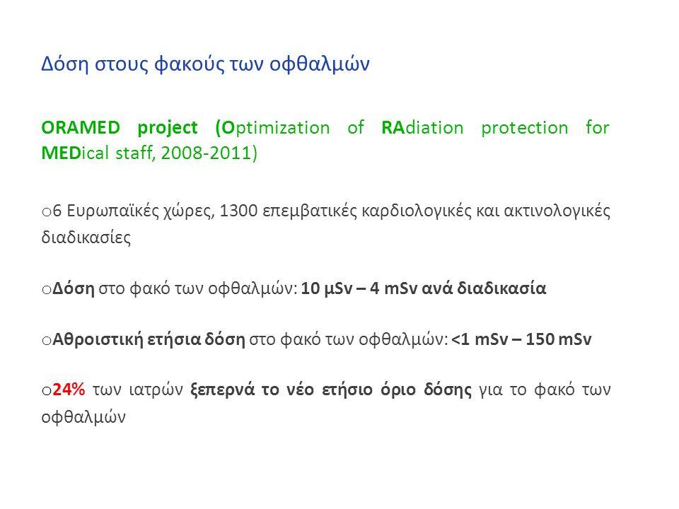 Δόση στους φακούς των οφθαλμών ORAMED project (Optimization of RAdiation protection for MEDical staff, 2008-2011) o 6 Ευρωπαϊκές χώρες, 1300 επεμβατικές καρδιολογικές και ακτινολογικές διαδικασίες o Δόση στο φακό των οφθαλμών: 10 μSv – 4 mSv ανά διαδικασία o Αθροιστική ετήσια δόση στο φακό των οφθαλμών: <1 mSv – 150 mSv o 24% των ιατρών ξεπερνά το νέο ετήσιο όριο δόσης για το φακό των οφθαλμών