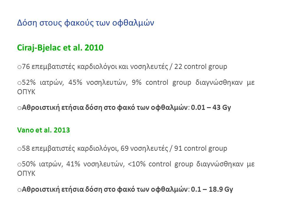 Δόση στους φακούς των οφθαλμών Ciraj-Bjelac et al. 2010 o 76 επεμβατιστές καρδιολόγοι και νοσηλευτές / 22 control group o 52% ιατρών, 45% νοσηλευτών,