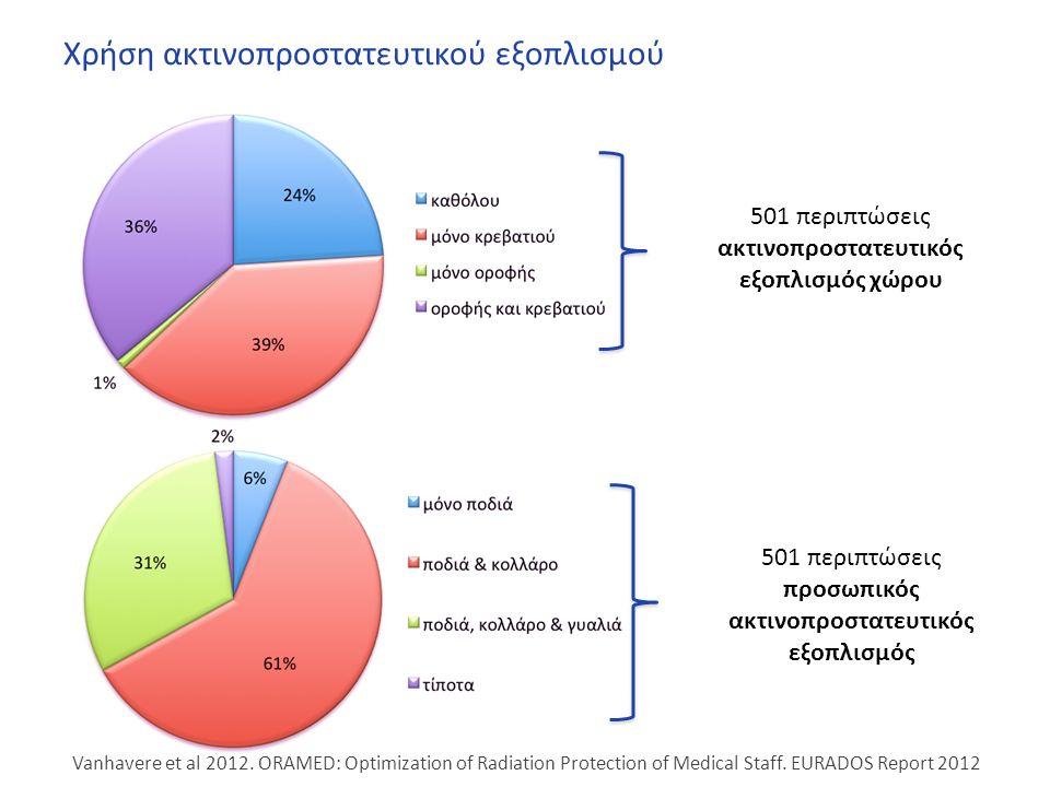 Χρήση ακτινοπροστατευτικού εξοπλισμού 501 περιπτώσεις ακτινοπροστατευτικός εξοπλισμός χώρου 501 περιπτώσεις προσωπικός ακτινοπροστατευτικός εξοπλισμός Vanhavere et al 2012.