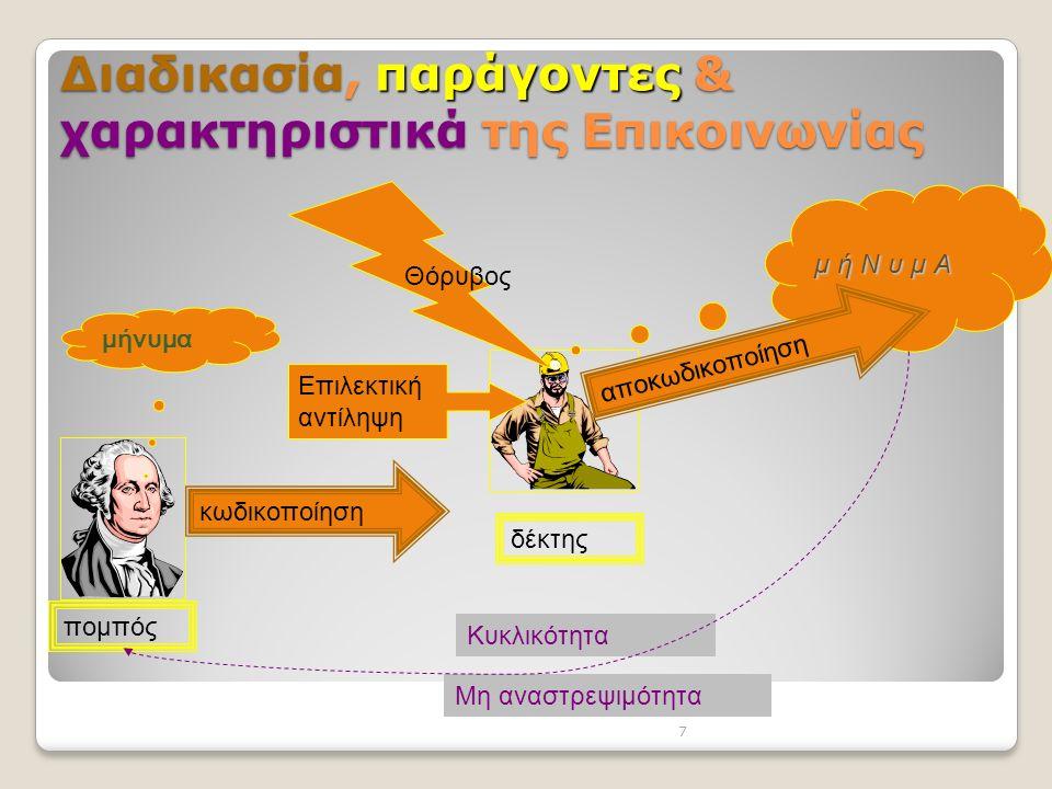 Παράγοντες που επηρεάζουν την επικοινωνία Θόρυβος ◦Εξωτερικός ◦Εσωτερικός Ασυμβατότητες ◦ψυχολογικές ◦στόχων και σκοπών ◦αντίληψης ◦εκφραστικών μέσων Γνωστική διαφωνία ΣΥΓΚΡΟΥΣΗ ΑΝΑΜΕΣΑ ΣΕ ◦αντίληψη ◦πίστη ◦προτίμηση ◦γνώση ΚΑΙ ◦πρόταση για αλλαγή Επιλεκτική έκθεση Επιλεκτική αντίληψη / προσοχή / ερμηνεία / διατήρηση και δράση ◦Στάσεις  Θετική  Αρνητική  Φιλική  Αμυντική ◦Στερεότυπα  Εθνότητα  Φύλο  Ηλικία  Σεξουαλικός προσανατολισμός ◦Κοινωνικός περίγυρος  Hawthorn effect  Ομάδες αναφοράς ◦Τρόπος σκέψης 8