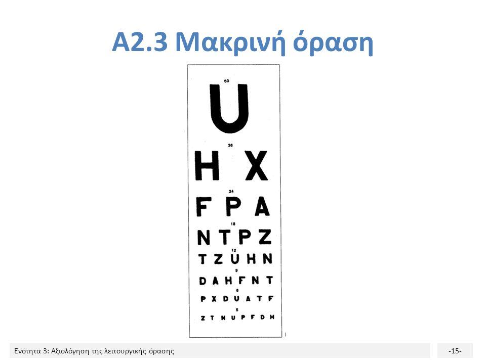 Ενότητα 3: Αξιολόγηση της λειτουργικής όρασης-15- Α2.3 Μακρινή όραση