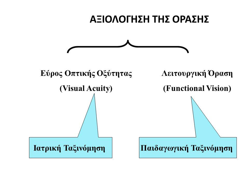 ΑΞΙΟΛΟΓΗΣΗ ΤΗΣ ΟΡΑΣΗΣ Εύρος Οπτικής Οξύτητας (Visual Acuity) Λειτουργική Όραση (Functional Vision) Ιατρική Ταξινόμηση Παιδαγωγική Ταξινόμηση
