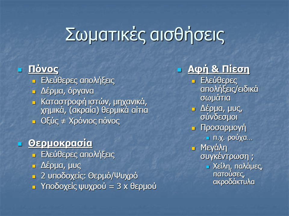 Σωματικές αισθήσεις Πόνος Πόνος Ελεύθερες απολήξεις Ελεύθερες απολήξεις Δέρμα, όργανα Δέρμα, όργανα Καταστροφή ιστών, μηχανικά, χημικά, (ακραία) θερμικά αίτια Καταστροφή ιστών, μηχανικά, χημικά, (ακραία) θερμικά αίτια Οξύς ≠ Χρόνιος πόνος Οξύς ≠ Χρόνιος πόνος Θερμοκρασία Θερμοκρασία Ελεύθερες απολήξεις Ελεύθερες απολήξεις Δέρμα, μυς Δέρμα, μυς 2 υποδοχείς: Θερμό/Ψυχρό 2 υποδοχείς: Θερμό/Ψυχρό Υποδοχείς ψυχρού = 3 x θερμού Υποδοχείς ψυχρού = 3 x θερμού Αφή & Πίεση Αφή & Πίεση Ελεύθερες απολήξεις/ειδικά σωμάτια Δέρμα, μυς, σύνδεσμοι Προσαρμογή π.χ.