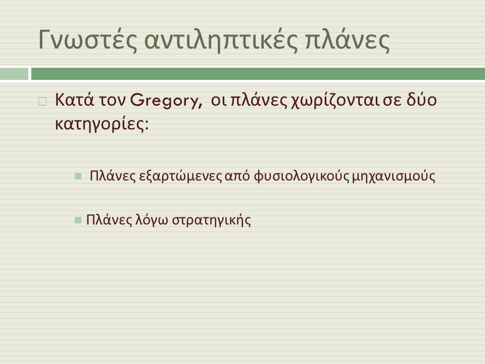 Γνωστές αντιληπτικές πλάνες  Κατά τον Gregory, οι πλάνες χωρίζονται σε δύο κατηγορίες : Πλάνες εξαρτώμενες από φυσιολογικούς μηχανισμούς Πλάνες λόγω στρατηγικής