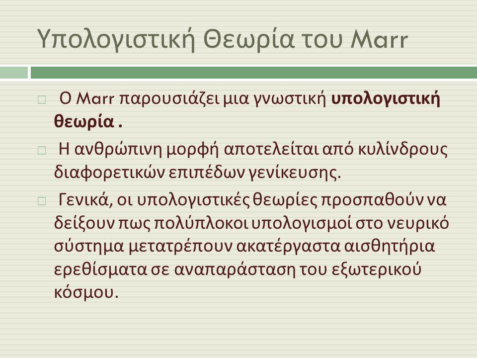 Υπολογιστική Θεωρία του Marr  Ο Marr παρουσιάζει μια γνωστική υπολογιστική θεωρία.