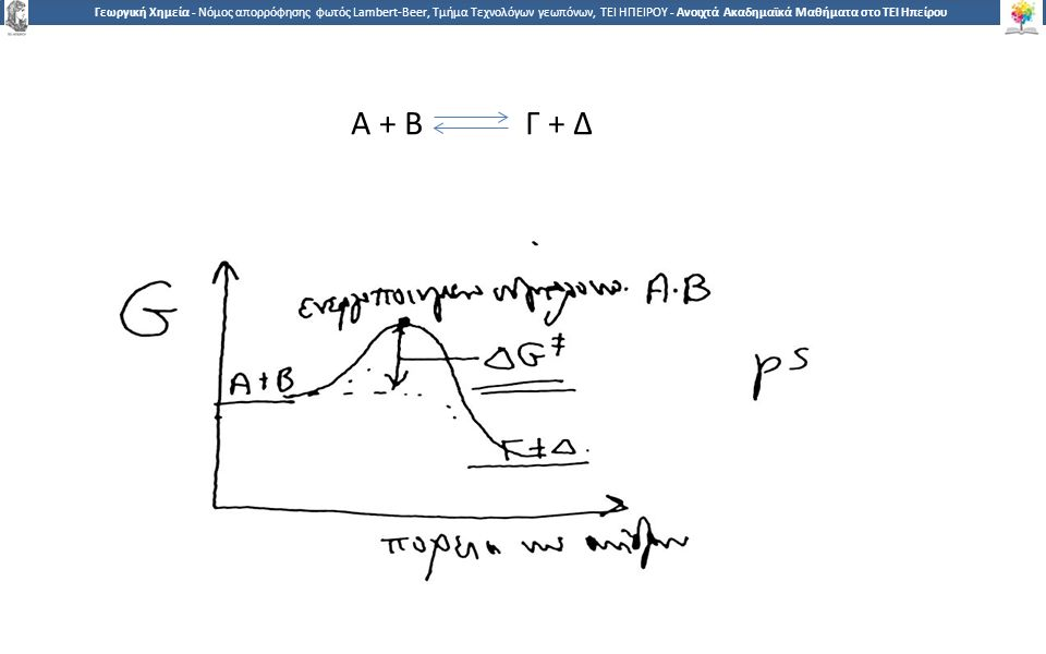 7 Γεωργική Χημεία - Νόμος απορρόφησης φωτός Lambert-Beer, Τμήμα Τεχνολόγων γεωπόνων, ΤΕΙ ΗΠΕΙΡΟΥ - Ανοιχτά Ακαδημαϊκά Μαθήματα στο ΤΕΙ Ηπείρου Α + Β Γ + Δ