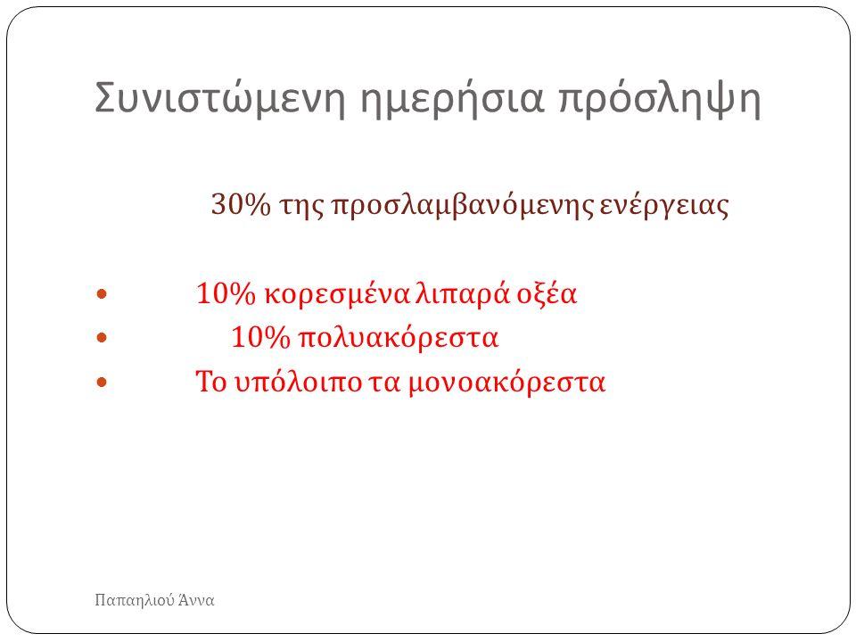 Συνιστώμενη ημερήσια πρόσληψη 30% της προσλαμβανόμενης ενέργειας 10% κορεσμένα λιπαρά οξέα 10% πολυακόρεστα Το υπόλοιπο τα μονοακόρεστα Παπαηλιού Άννα