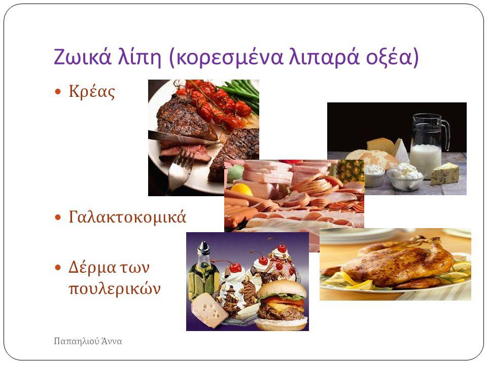 Ζωικά λίπη ( κορεσμένα λιπαρά οξέα ) Κρέας Γαλακτοκομικά Δέρμα των πουλερικών Παπαηλιού Άννα