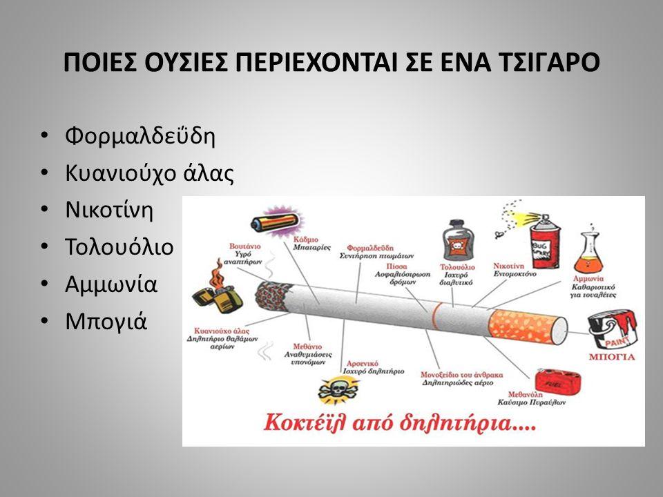 ΕΠΙΠΤΩΣΕΙΣ ΩΣ ΠΡΟΣ ΤΟΝ ΑΝΘΡΩΠΙΝΟ ΟΡΓΑΝΙΣΜΟ ΚΑΤΑ ΤΗΝ ΔΙΑΡΚΕΙΑ ΤΗΣ ΕΓΚΥΜΟΣΥΝΗΣ Τ ο κάπνισμα κατά την εγκυμοσύνη αυξάνει τις αυτόματες αποβολές και τους πρόωρους τοκετούς, ενώ επιδρά αρνητικά και στην υγεία της εγκύου.