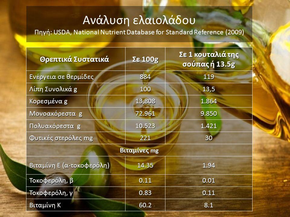 Ανάλυση ελαιολάδου Πηγή: USDA, National Nutrient Database for Standard Reference (2009) Θρεπτικά Συστατικά Θρεπτικά Συστατικά Σε 100g Σε 1 κουταλιά της σούπας ή 13.5g Ενέργεια σε θερμίδες 884119 Λίπη Συνολικά g 100 13,5 Κορεσμένα g 13,808 1.864 Μονοακόρεστα g 72.9619.850 Πολυακόρεστα g 10.5231.421 Φυτικές στερόλες mg 22130 Βιταμίνες mg Βιταμίνη E (α-τοκοφερόλη) 14.351.94 Τοκοφερόλη, β 0.110.01 Τοκοφερόλη, γ 0.830.11 Βιταμίνη K 60.28.1
