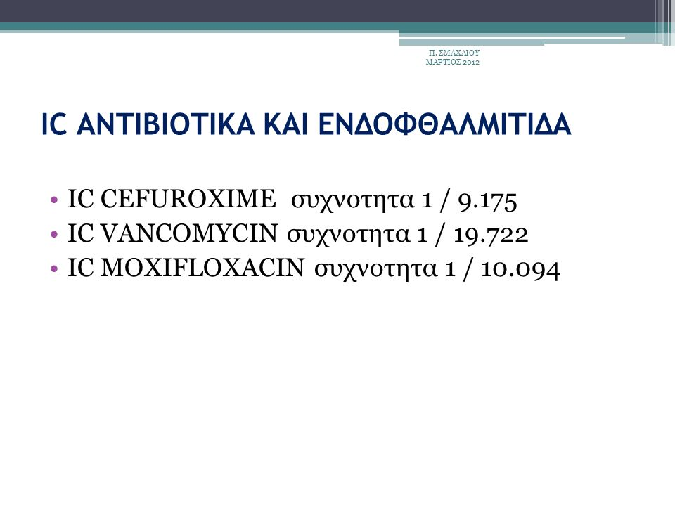IC ΑΝΤΙΒΙΟΤΙΚΑ ΚΑΙ ΕΝΔΟΦΘΑΛΜΙΤΙΔΑ IC CEFUROXIME συχνοτητα 1 / 9.175 IC VANCOMYCIN συχνοτητα 1 / 19.722 IC MOXIFLOXACIN συχνοτητα 1 / 10.094 Π.