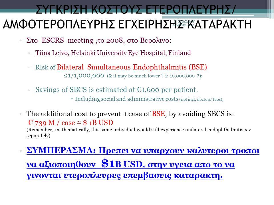 ΣΥΓΚΡΙΣΗ ΚΟΣΤΟΥΣ ΕΤΕΡΟΠΛΕΥΡΗΣ/ ΑΜΦΟΤΕΡΟΠΛΕΥΡΗΣ ΕΓΧΕΙΡΗΣΗΣ ΚΑΤΑΡΑΚΤΗ Στο ESCRS meeting,το 2008, στο Βερολινο: ▫Tiina Leivo, Helsinki University Eye Hospital, Finland ▫Risk of Bilateral Simultaneous Endophthalmitis (BSE) ≤1/1,000,000 (& it may be much lower .