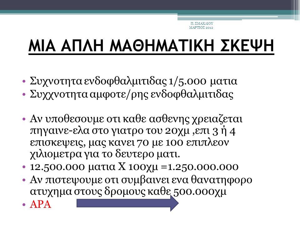 ΜΙΑ ΑΠΛΗ ΜΑΘΗΜΑΤΙΚΗ ΣΚΕΨΗ Συχνοτητα ενδοφθαλμιτιδας 1/5.000 ματια Συχχνοτητα αμφοτε/ρης ενδοφθαλμιτιδας 1/5000 Χ 1/5000 = 1/25.000.000 ματια .