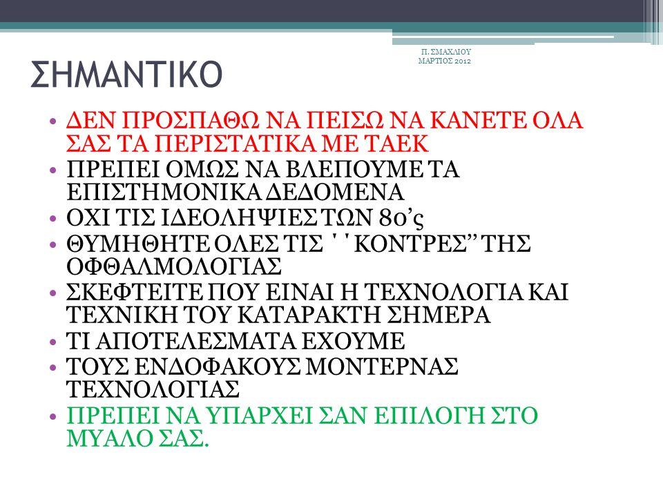 ΕΥΧΑΡΙΣΤΩ Π. ΣΜΑΧΛΙΟΥ ΜΑΡΤΙΟΣ 2012