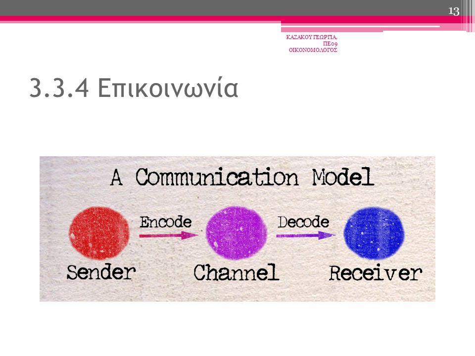ΚΑΖΑΚΟΥ ΓΕΩΡΓΙΑ, ΠΕ09 ΟΙΚΟΝΟΜΟΛΟΓΟΣ 13 3.3.4 Επικοινωνία