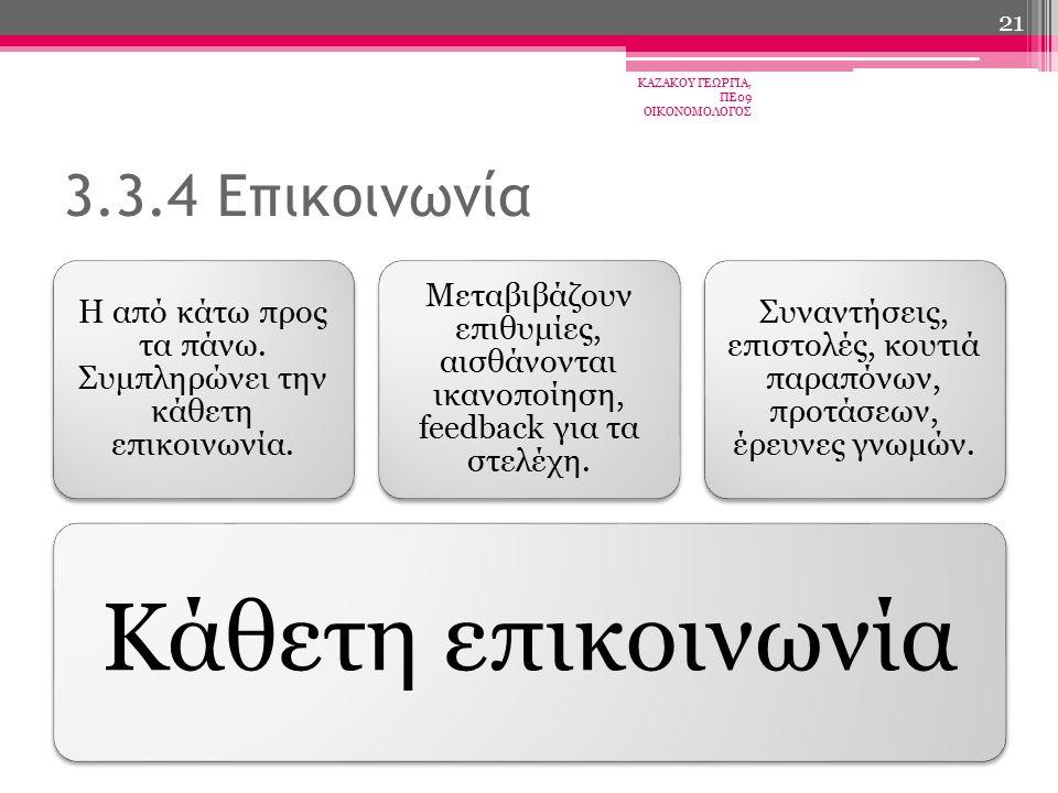 Κάθετη επικοινωνία Η από κάτω προς τα πάνω. Συμπληρώνει την κάθετη επικοινωνία.