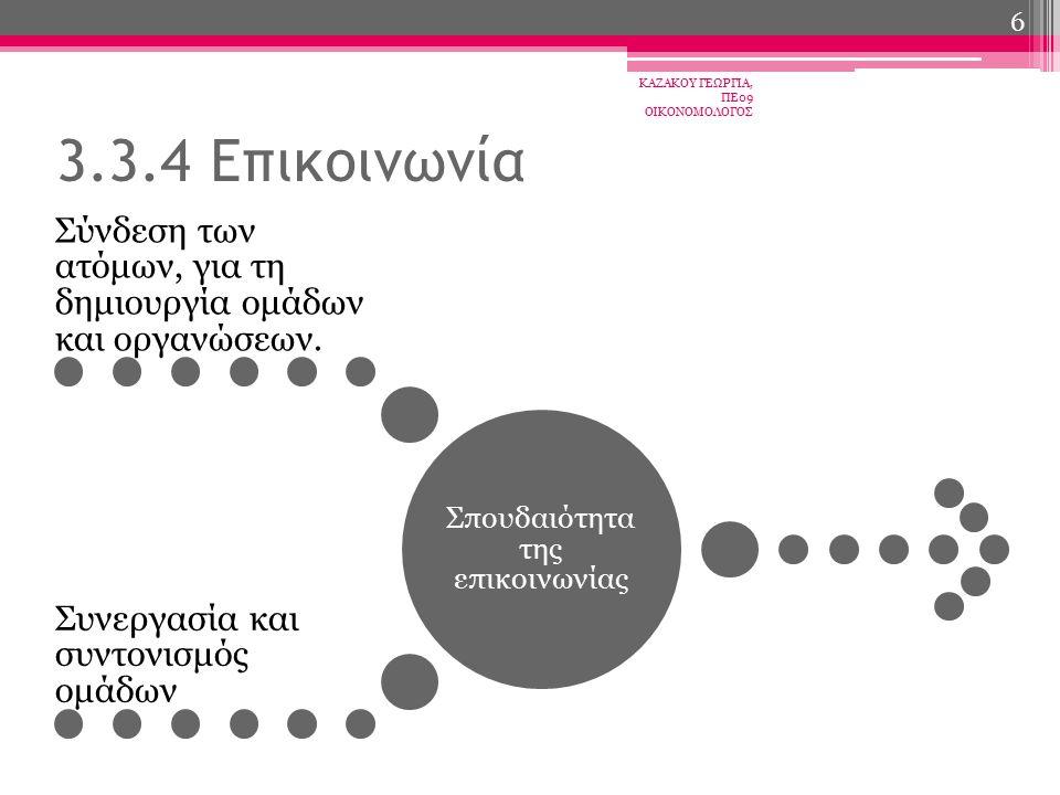 Προγραμματισμός και έλεγχος ΚαθοδήγησηΗγεσίαΠαρακίνηση Καλές σχέσεις προϊσταμένου- υφισταμένου Ανθρώπινες σχέσεις Κοινωνικό κλίμα στις επιχειρήσεις ΚΑΖΑΚΟΥ ΓΕΩΡΓΙΑ, ΠΕ09 ΟΙΚΟΝΟΜΟΛΟΓΟΣ 7 3.3.4 Επικοινωνία