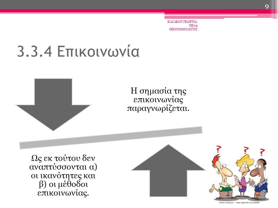 ΚΑΖΑΚΟΥ ΓΕΩΡΓΙΑ, ΠΕ09 ΟΙΚΟΝΟΜΟΛΟΓΟΣ 10 3.3.4 Επικοινωνία Πομπός θέλει να μεταβιβάσει πληροφορία, σκέψη, ιδέα κ.λ.π.