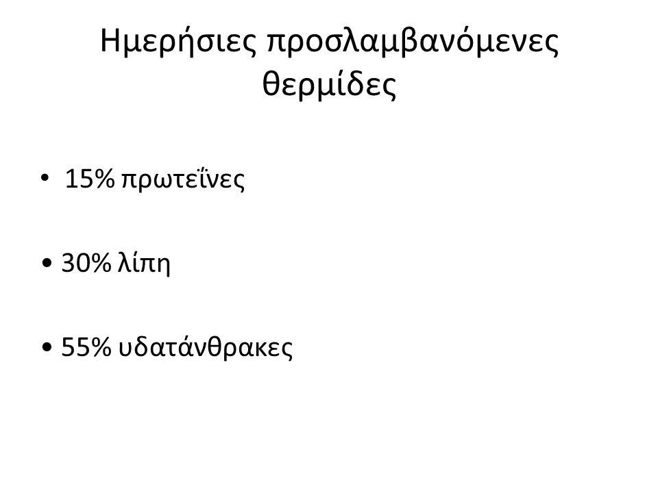 Ημερήσιες προσλαμβανόμενες θερμίδες 15% πρωτεΐνες 30% λίπη 55% υδατάνθρακες