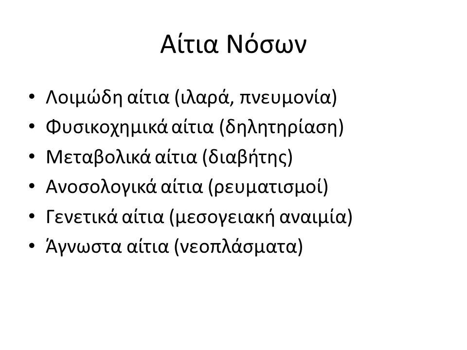 Αίτια Νόσων Λοιμώδη αίτια (ιλαρά, πνευμονία) Φυσικοχημικά αίτια (δηλητηρίαση) Μεταβολικά αίτια (διαβήτης) Ανοσολογικά αίτια (ρευματισμοί) Γενετικά αίτια (μεσογειακή αναιμία) Άγνωστα αίτια (νεοπλάσματα)