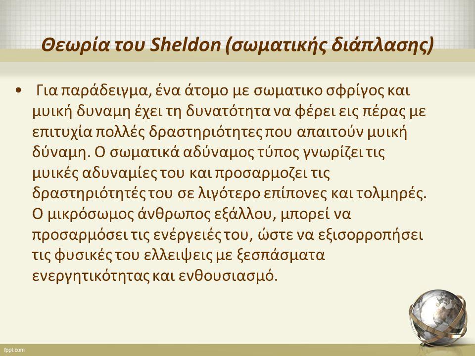 Θεωρία του Sheldon (σωματικής διάπλασης) Για παράδειγμα, ένα άτομο με σωματικο σφρίγος και μυική δυναμη έχει τη δυνατότητα να φέρει εις πέρας με επιτυχία πολλές δραστηριότητες που απαιτούν μυική δύναμη.