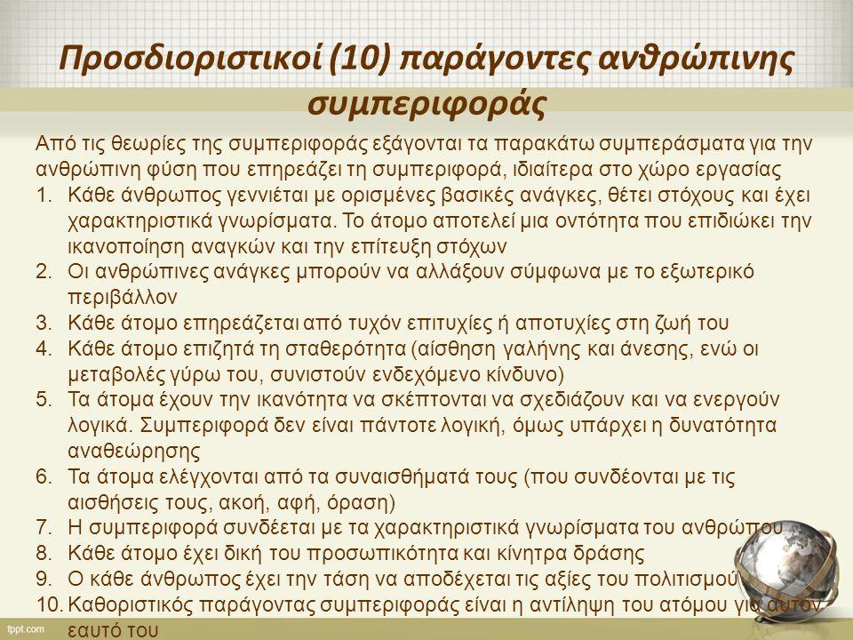 Προσδιοριστικοί (10) παράγοντες ανθρώπινης συμπεριφοράς Από τις θεωρίες της συμπεριφοράς εξάγονται τα παρακάτω συμπεράσματα για την ανθρώπινη φύση που επηρεάζει τη συμπεριφορά, ιδιαίτερα στο χώρο εργασίας 1.Κάθε άνθρωπος γεννιέται με ορισμένες βασικές ανάγκες, θέτει στόχους και έχει χαρακτηριστικά γνωρίσματα.