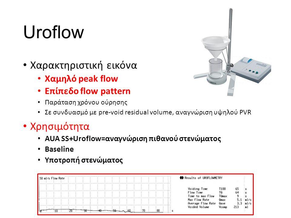 Uroflow Χαρακτηριστική εικόνα Χαμηλό peak flow Επίπεδο flow pattern Παράταση χρόνου ούρησης Σε συνδυασμό με pre-void residual volume, αναγνώριση υψηλού PVR Χρησιμότητα AUA SS+Uroflow=αναγνώριση πιθανού στενώματος Baseline Υποτροπή στενώματος