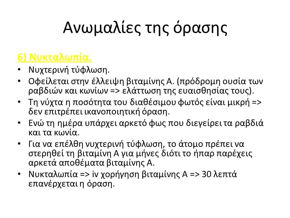 Ανωμαλίες της όρασης 6) Νυκταλωπία. Νυχτερινή τύφλωση.