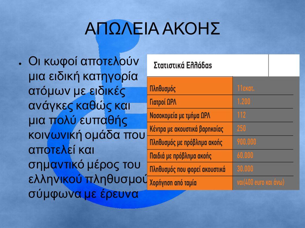 ΑΠΩΛΕΙΑ ΑΚΟΗΣ ● Οι κωφοί αποτελούν μια ειδική κατηγορία ατόμων με ειδικές ανάγκες καθώς και μια πολύ ευπαθής κοινωνική ομάδα που αποτελεί και σημαντικό μέρος του ελληνικού πληθυσμού σύμφωνα με έρευνα