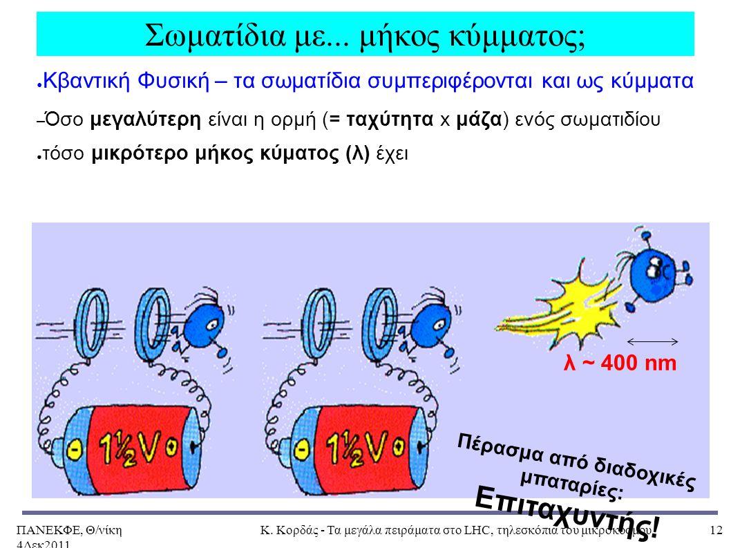 ΠΑΝΕΚΦΕ, Θ/νίκη 4Δεκ2011, Κ. Κορδάς - Τα μεγάλα πειράματα στο LHC, τηλεσκόπια του μικρόκοσμου12 Σωματίδια με... μήκος κύμματος; ● Κβαντική Φυσική – τα