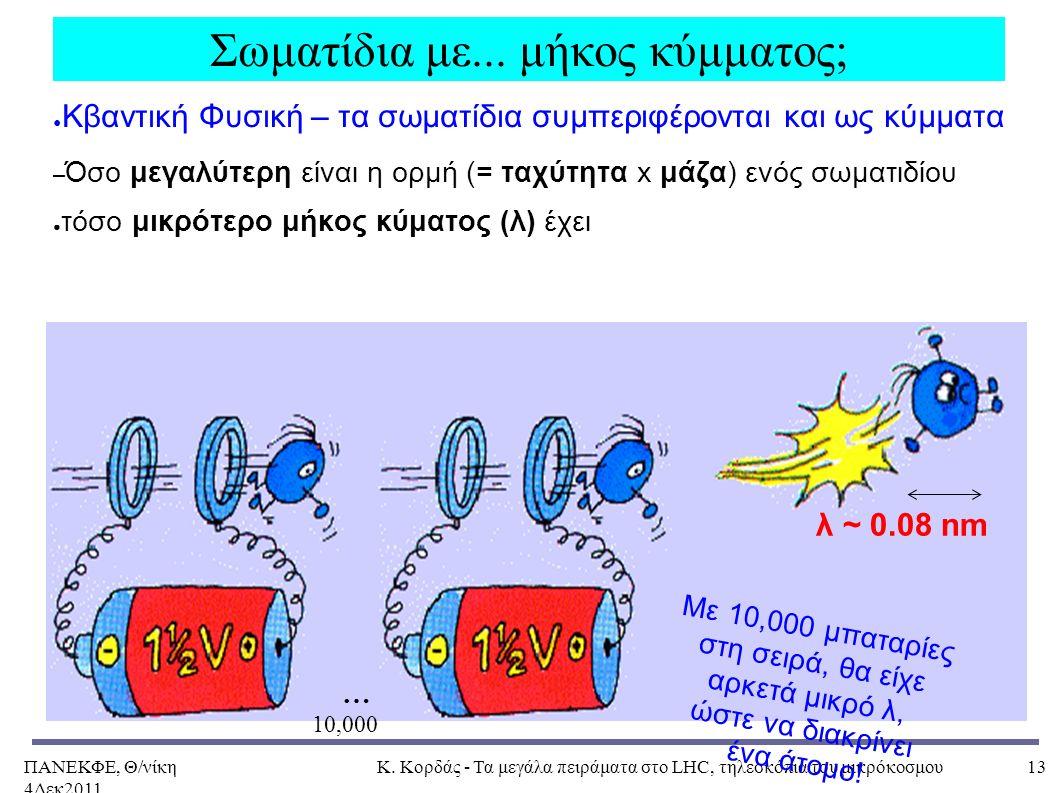 ΠΑΝΕΚΦΕ, Θ/νίκη 4Δεκ2011, Κ. Κορδάς - Τα μεγάλα πειράματα στο LHC, τηλεσκόπια του μικρόκοσμου13 Σωματίδια με... μήκος κύμματος; ● Κβαντική Φυσική – τα