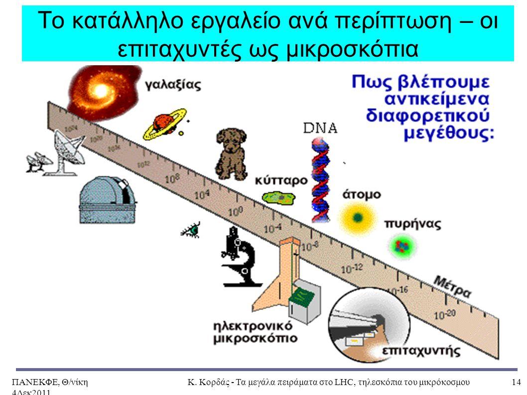 ΠΑΝΕΚΦΕ, Θ/νίκη 4Δεκ2011, Κ. Κορδάς - Τα μεγάλα πειράματα στο LHC, τηλεσκόπια του μικρόκοσμου14 Το κατάλληλο εργαλείο ανά περίπτωση – οι επιταχυντές ω