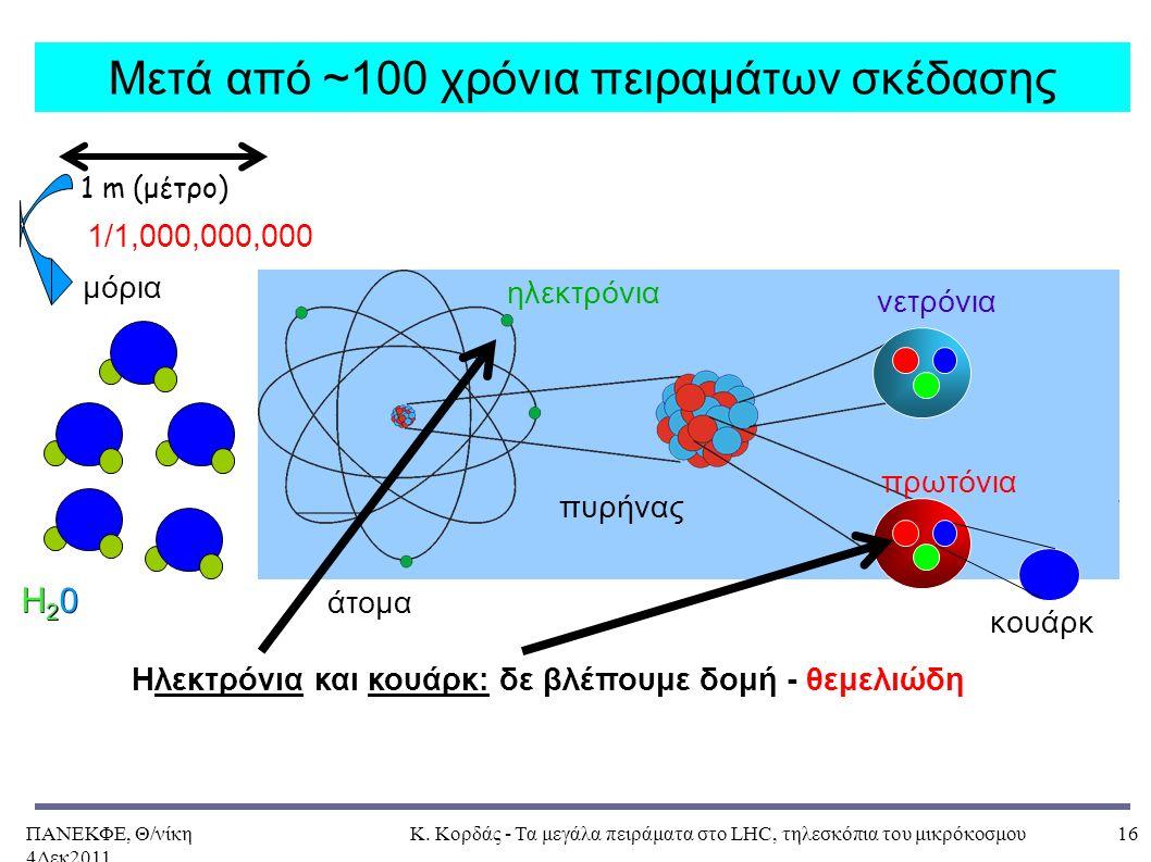 ΠΑΝΕΚΦΕ, Θ/νίκη 4Δεκ2011, Κ. Κορδάς - Τα μεγάλα πειράματα στο LHC, τηλεσκόπια του μικρόκοσμου16 Μετά από ~100 χρόνια πειραμάτων σκέδασης μόρια νετρόνι