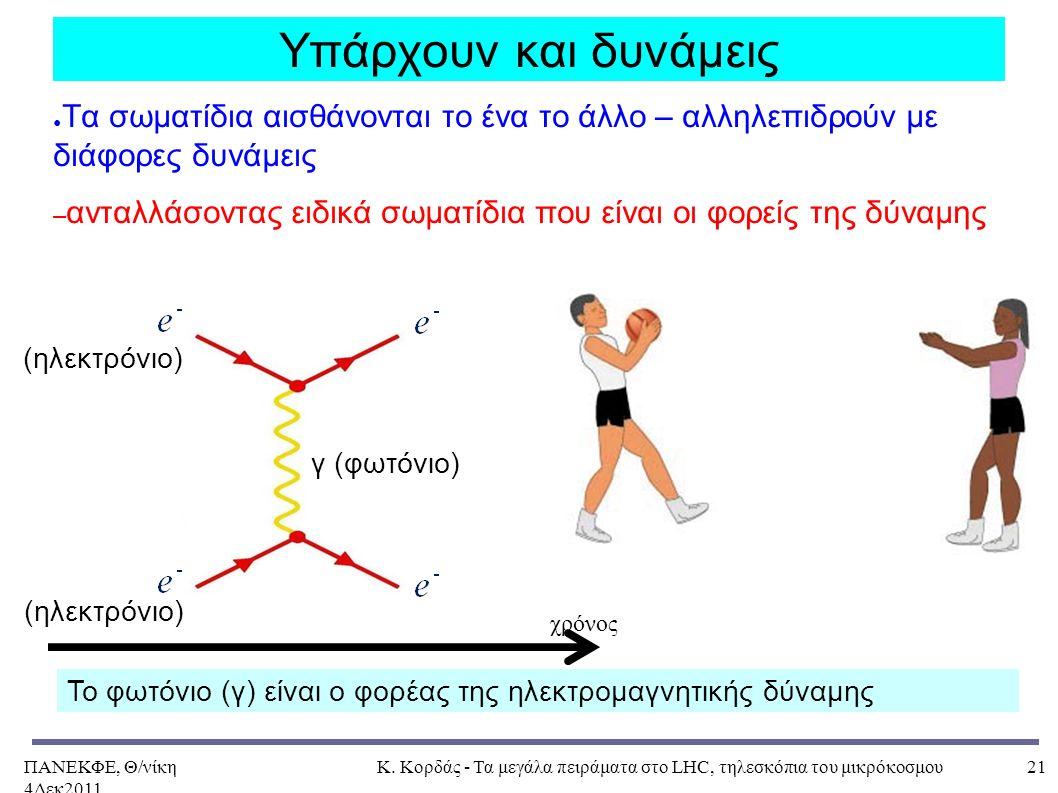 ΠΑΝΕΚΦΕ, Θ/νίκη 4Δεκ2011, Κ. Κορδάς - Τα μεγάλα πειράματα στο LHC, τηλεσκόπια του μικρόκοσμου21 Υπάρχουν και δυνάμεις ● Τα σωματίδια αισθάνονται το έν